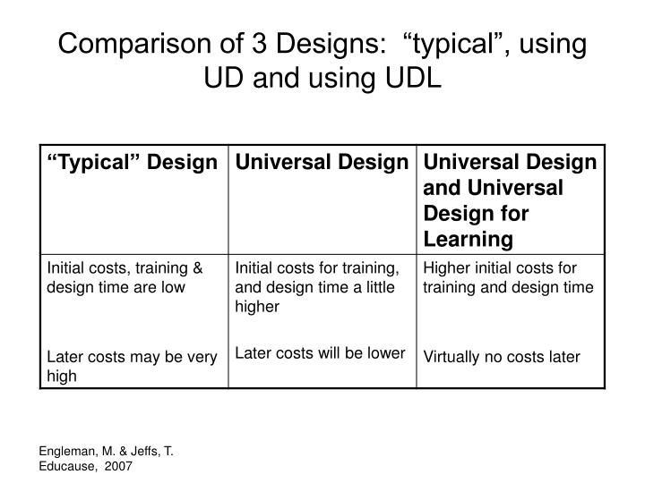 "Comparison of 3 Designs:  ""typical"", using UD and using UDL"