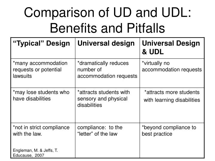 Comparison of UD and UDL:  Benefits and Pitfalls