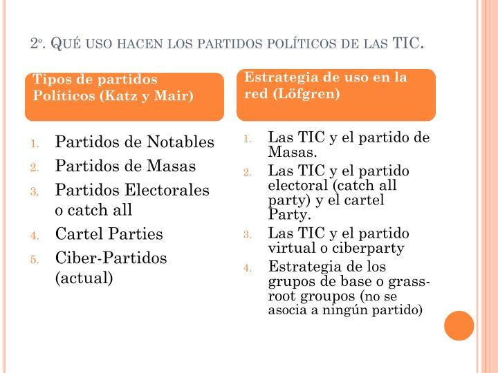 2º. Qué uso hacen los partidos políticos de las TIC