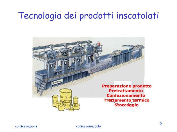 Tecnologia dei prodotti inscatolati