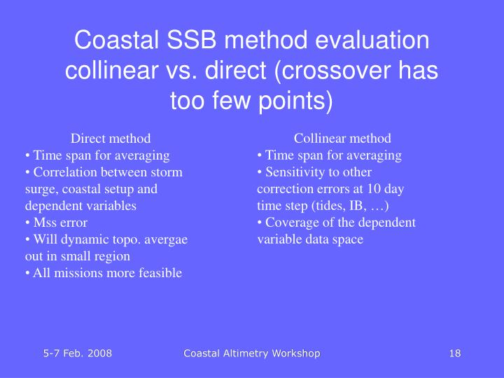 Coastal SSB method evaluation