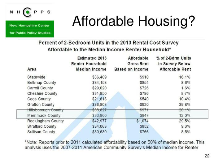 Affordable Housing?