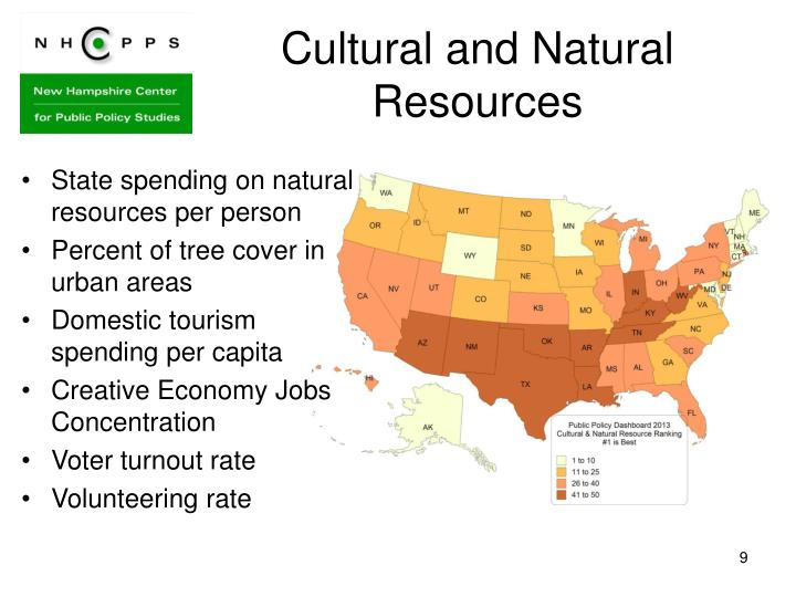 Cultural and Natural Resources