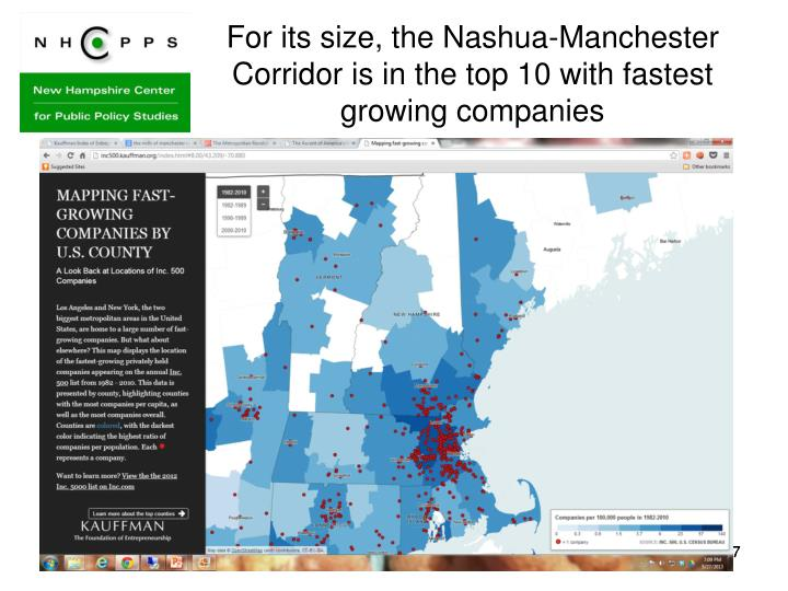 For its size, the Nashua-Manchester Corridor is in the top 10 with fastest growing companies