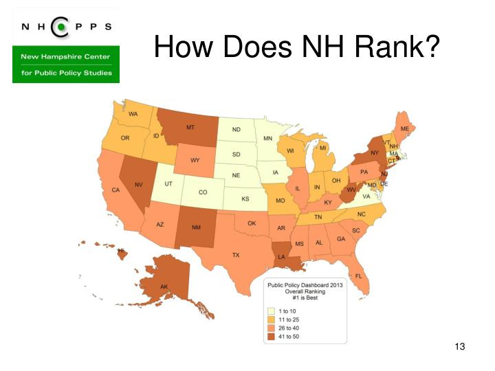 How Does NH Rank?
