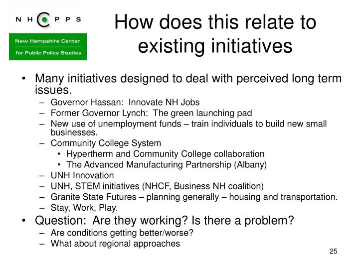 How does this relate to existing initiatives