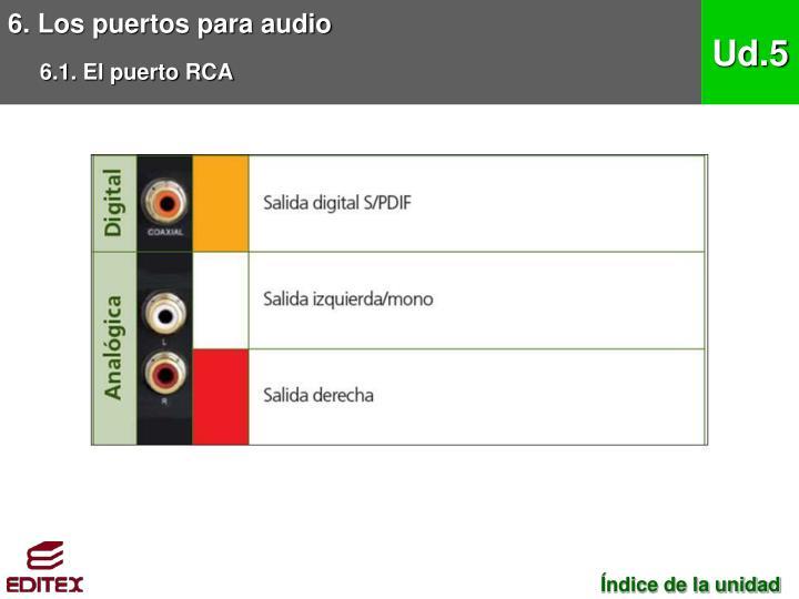 6. Los puertos para audio