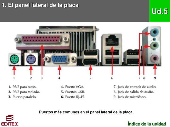 1. El panel lateral de la placa
