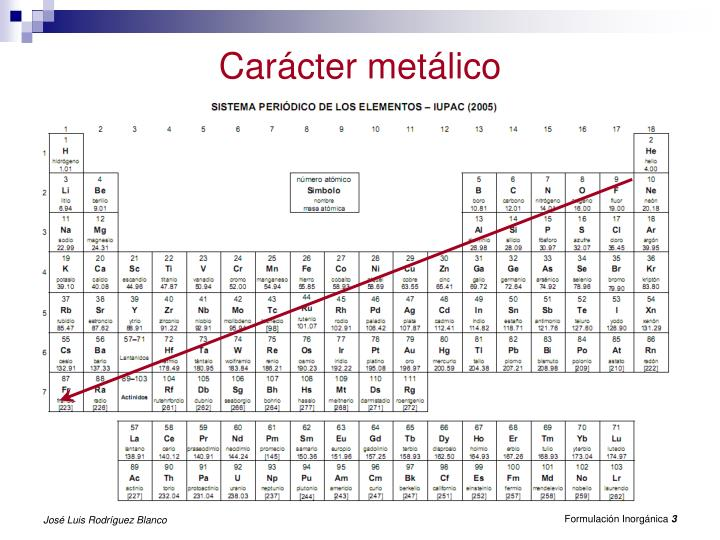 Carácter metálico