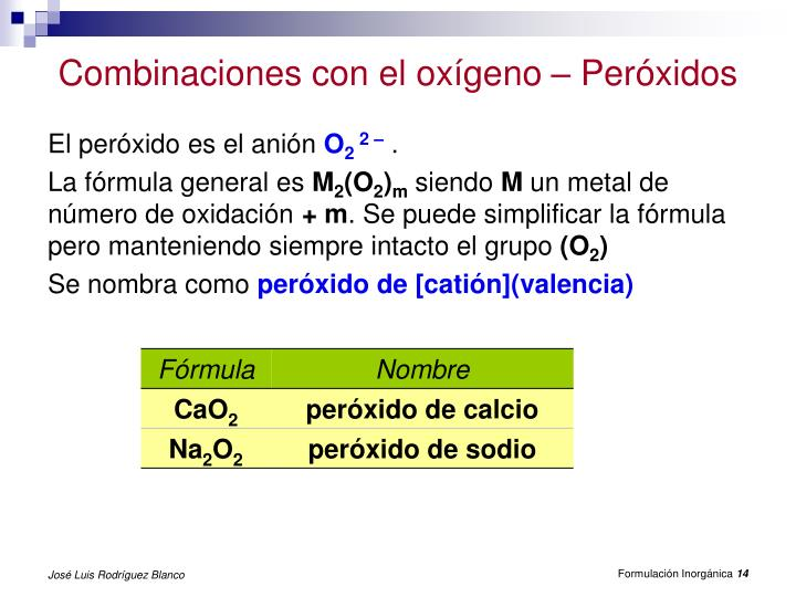 Combinaciones con el oxígeno – Peróxidos