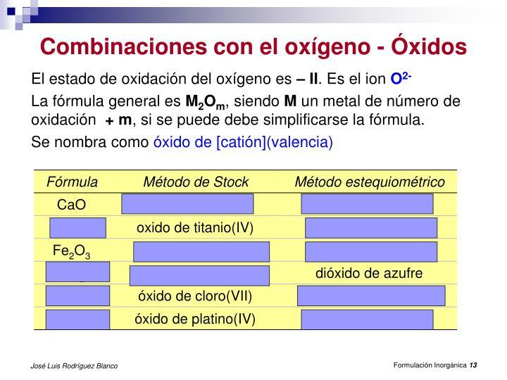 Combinaciones con el oxígeno - Óxidos