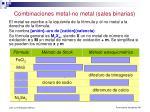 combinaciones metal no metal sales binarias