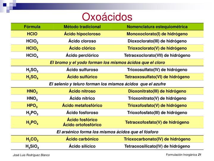 Oxoácidos