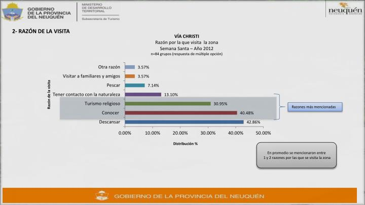 2- RAZÓN DE LA VISITA