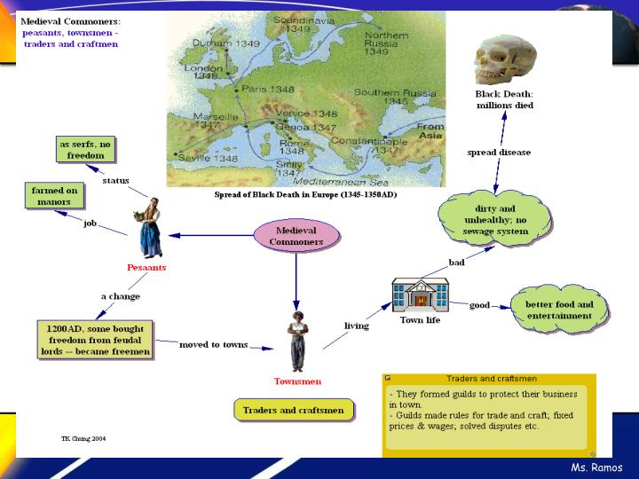 protestant reformation and scientific revolution Italian renaissance, reformation and the scientific revolution, a timeline made with timetoast's free interactive timeline making software.
