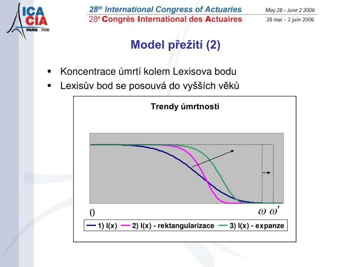 Model přežití (2)