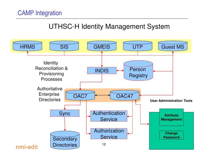 UTHSC-H Identity Management System