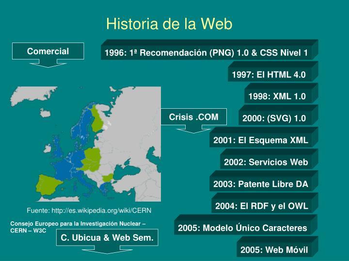 Historia de la Web