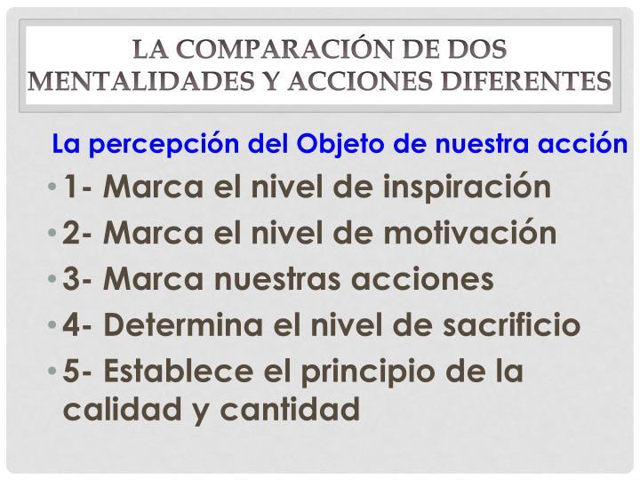 La comparación de dos mentalidades y acciones diferentes