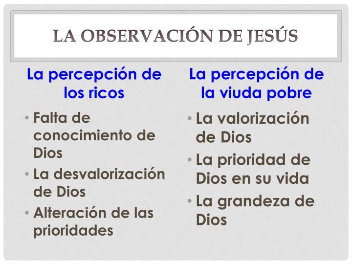 La observación de Jesús