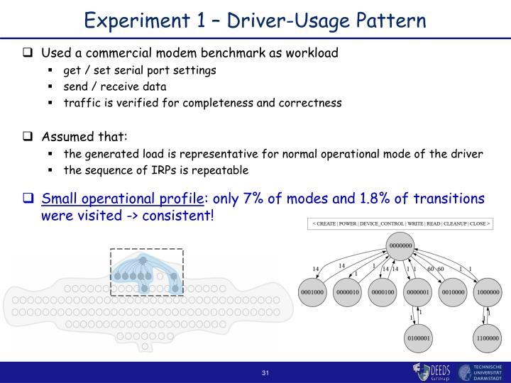 Experiment 1 – Driver-Usage Pattern