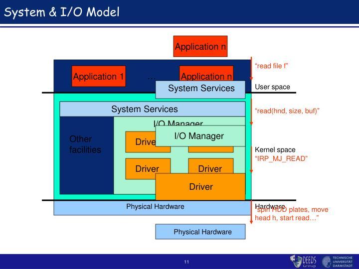 System & I/O Model
