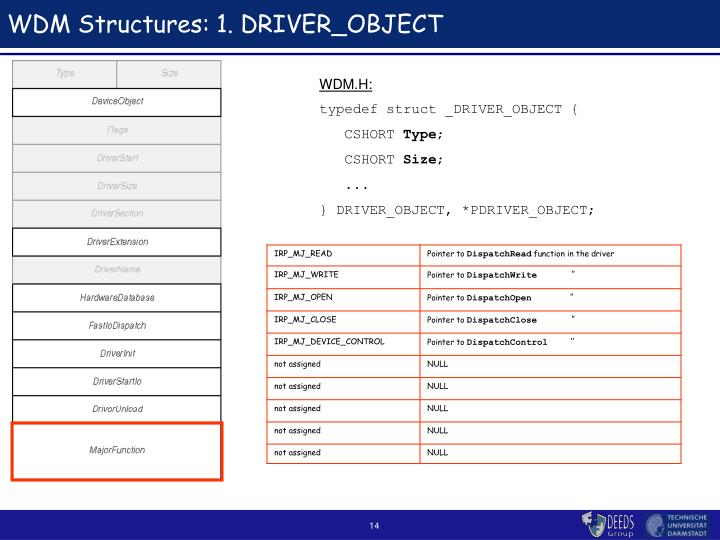 WDM Structures: 1. DRIVER_OBJECT