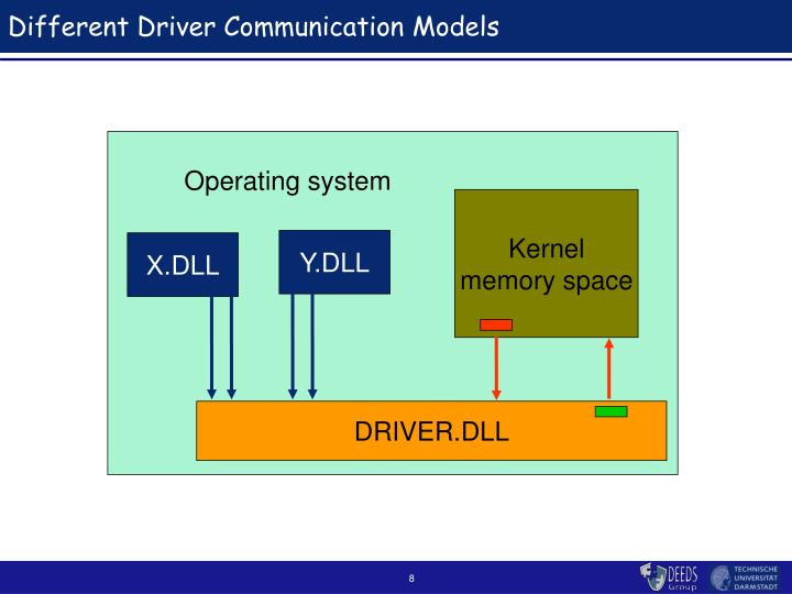 Different Driver Communication Models