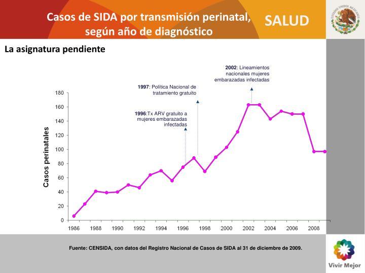 Casos de SIDA por transmisión perinatal,