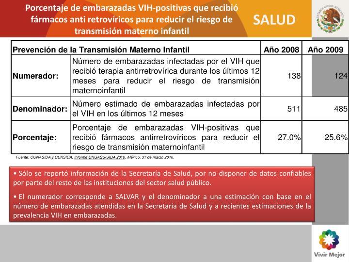 Porcentaje de embarazadas VIH-positivas que recibió fármacos anti retrovíricos para reducir el riesgo de