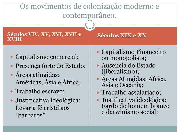 Os movimentos de colonização moderno e contemporâneo.