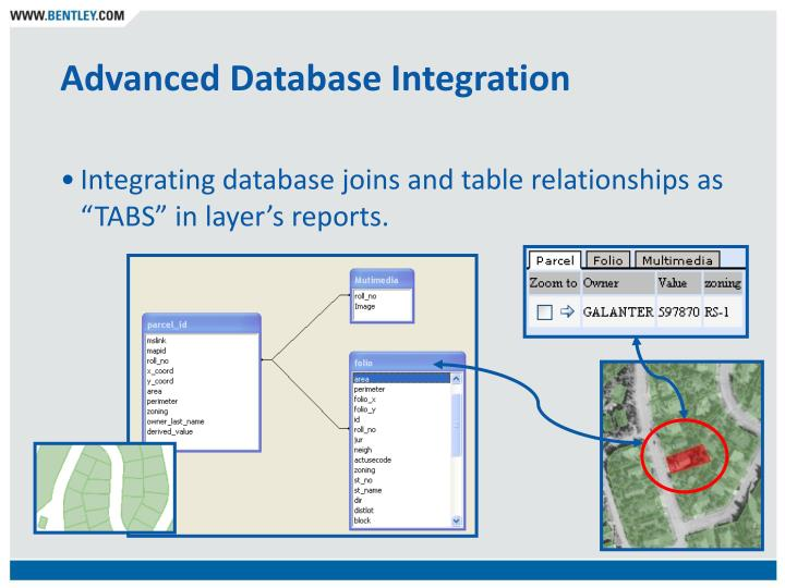 Advanced Database Integration
