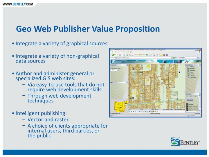 Geo Web Publisher Value Proposition