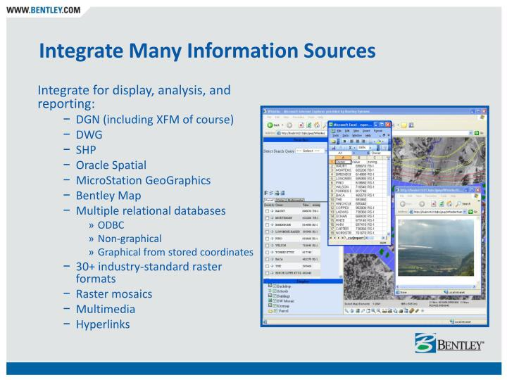 Integrate Many Information Sources