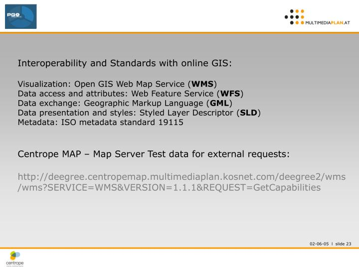 Interoperability and Standards with online GIS: