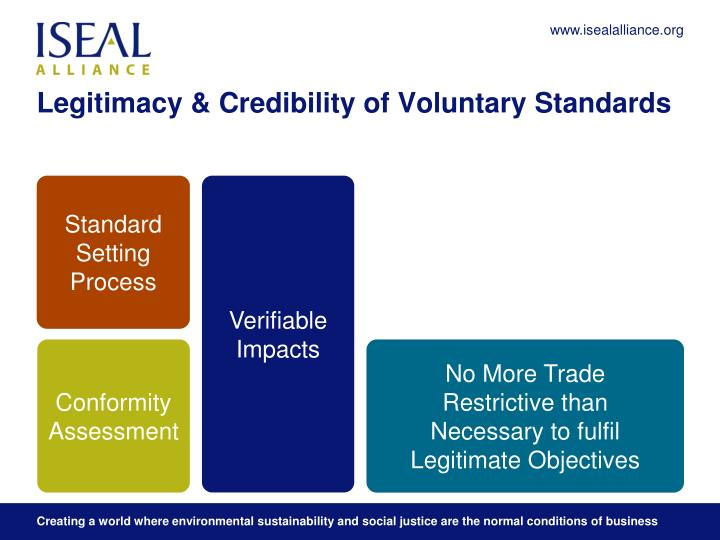 Legitimacy & Credibility of Voluntary Standards