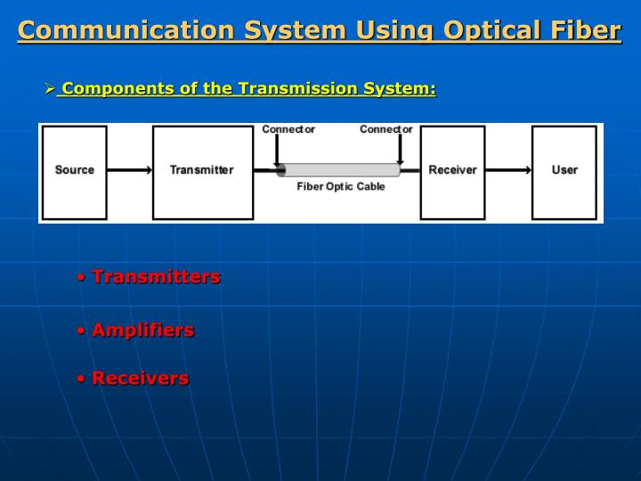 Communication System Using Optical Fiber