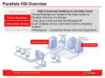 parallels vdi overview1