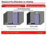 resource pre allocation vs pooling