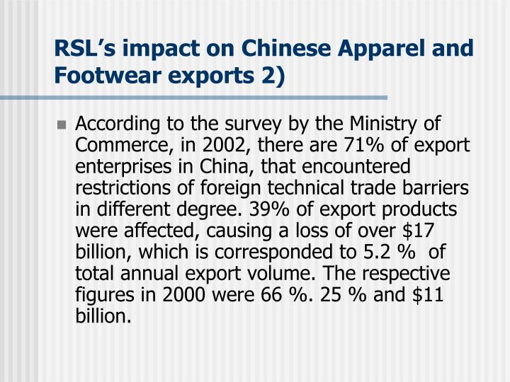 RSL's impact on Chinese Apparel and Footwear exports 2)