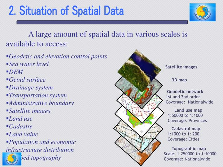 2. Situation of Spatial Data