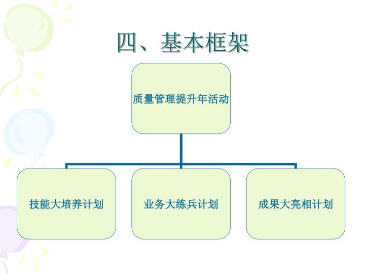 四、基本框架