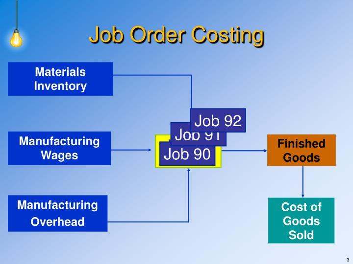 Job 92