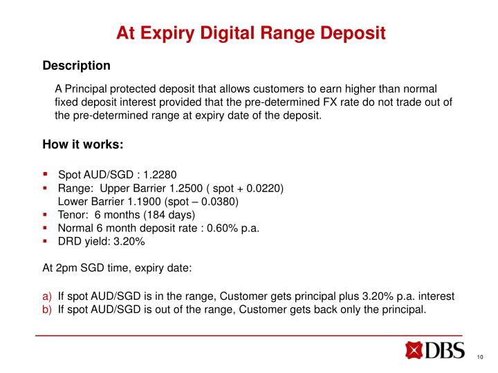 At Expiry Digital Range Deposit