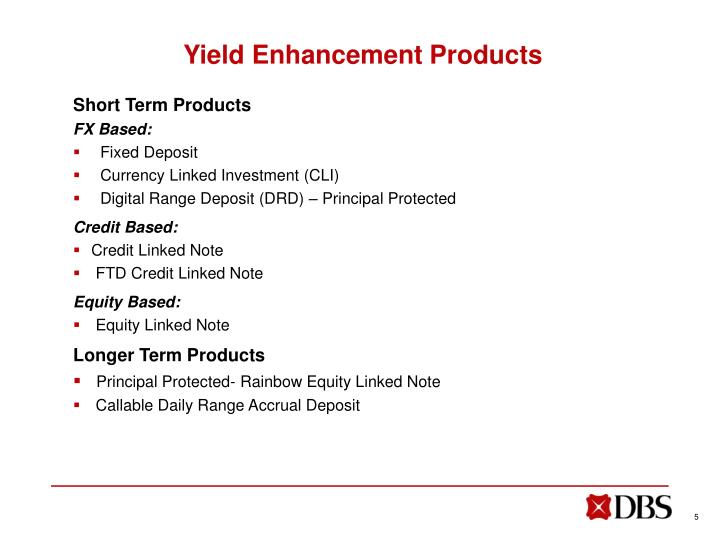 Yield Enhancement Products