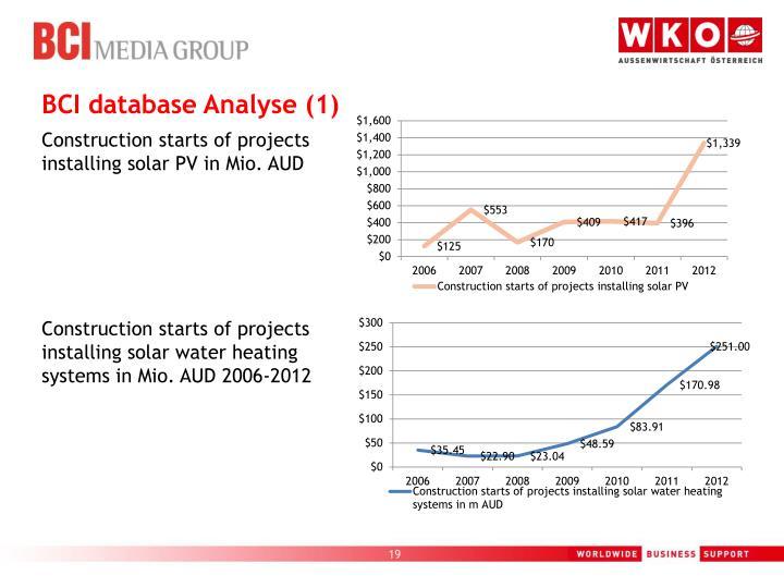 BCI database Analyse (1)