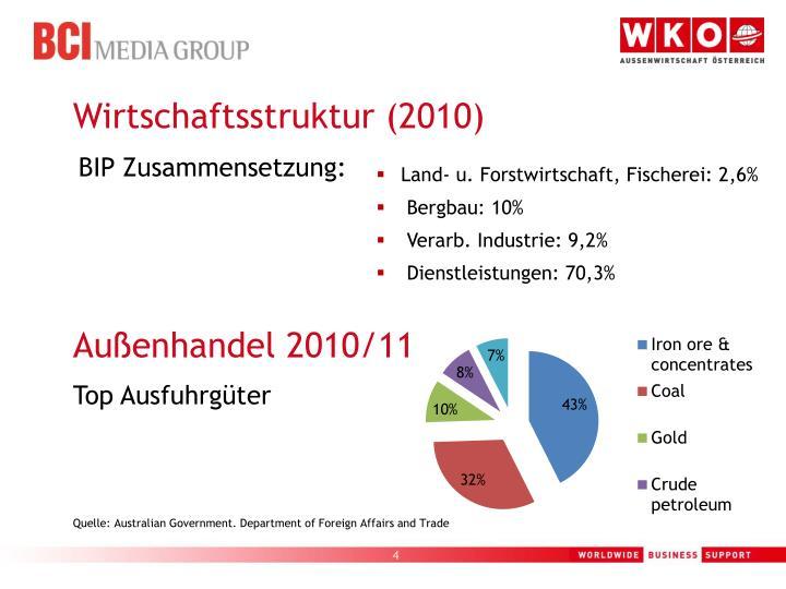 Wirtschaftsstruktur (2010)