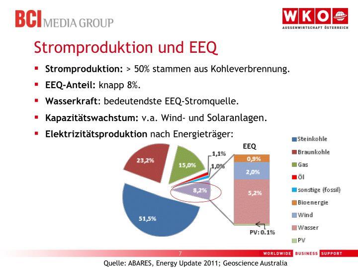 Stromproduktion und EEQ