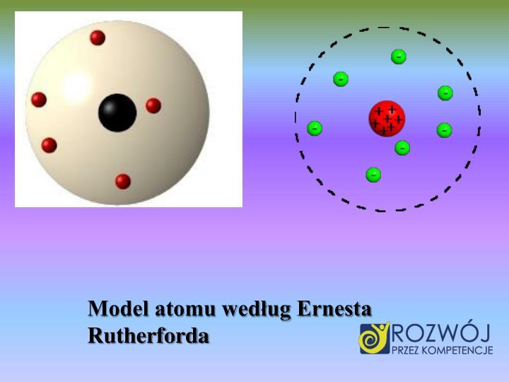 Model atomu wedug Ernesta Rutherforda