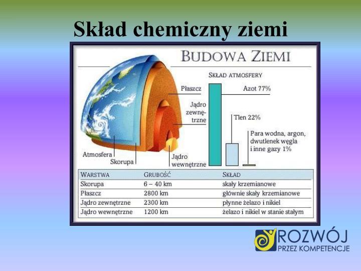 Skad chemiczny ziemi